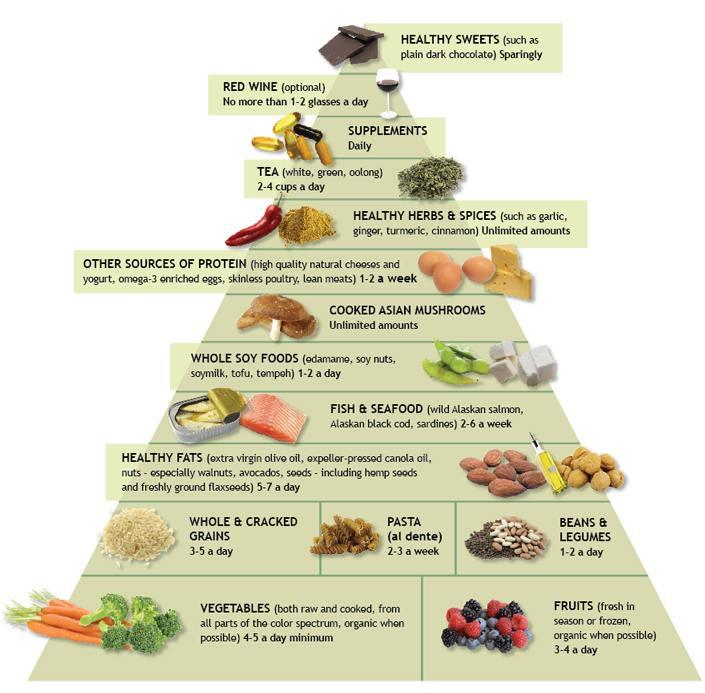 L'inflammation chronique de l'organisme signe du surentraînement et la curcumine*